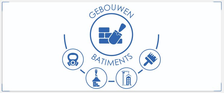 Laurenty - Société Bâtiments-Gebouwen